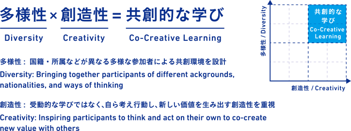 pct_learning